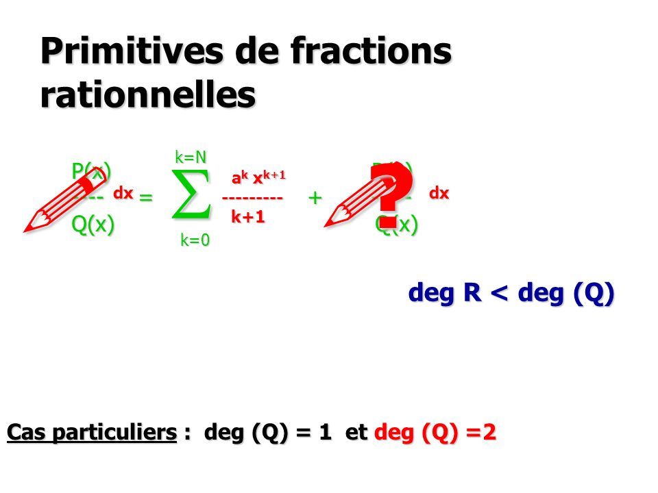 Primitives de fractions rationnelles