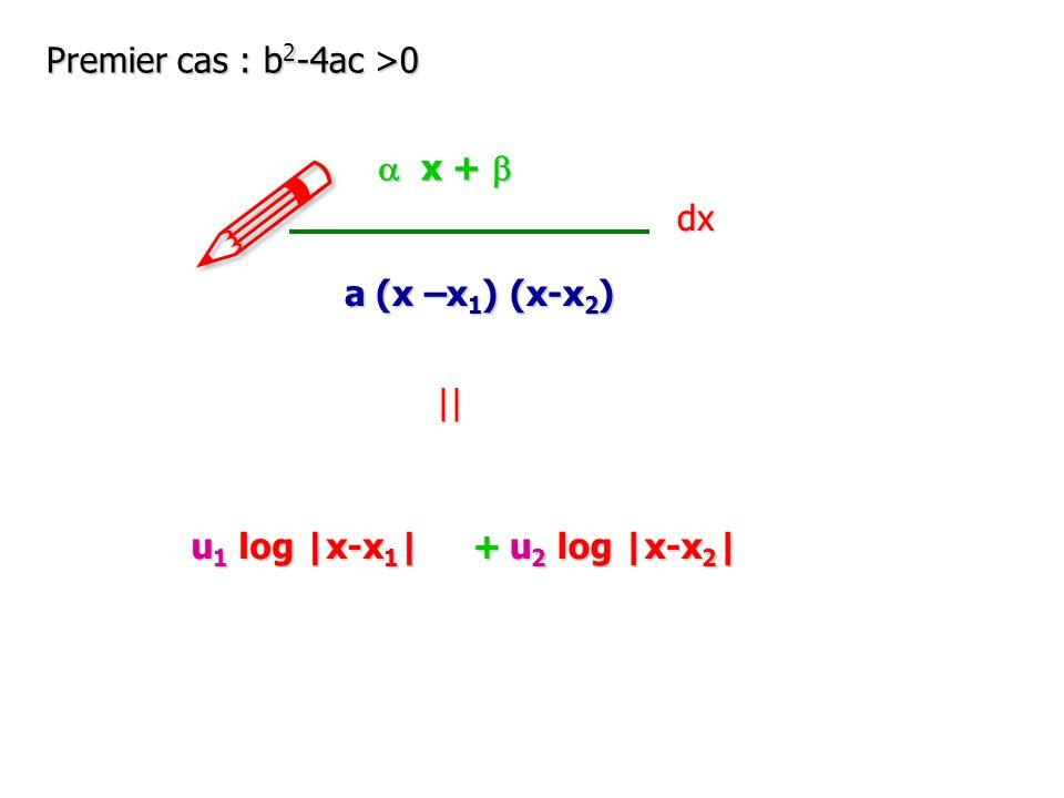 ! Premier cas : b2-4ac >0 a x + b dx a (x –x1) (x-x2) a x2 + bx + c