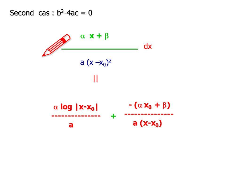 ! Second cas : b2-4ac = 0 a x + b dx a (x –x0)2 a x2 + bx + c ||