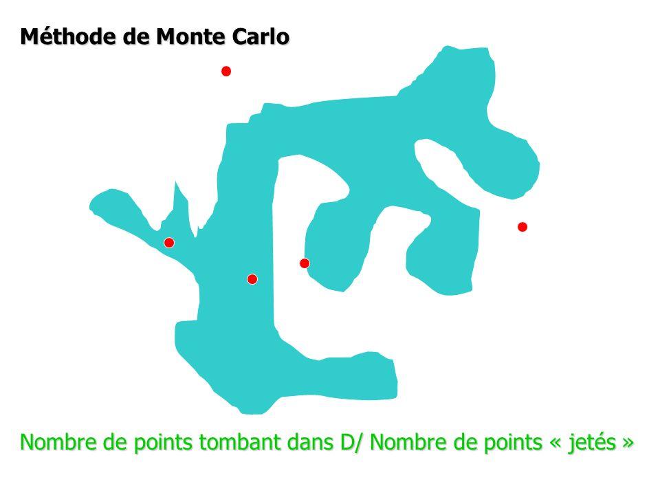 Méthode de Monte Carlo Nombre de points tombant dans D/ Nombre de points « jetés »