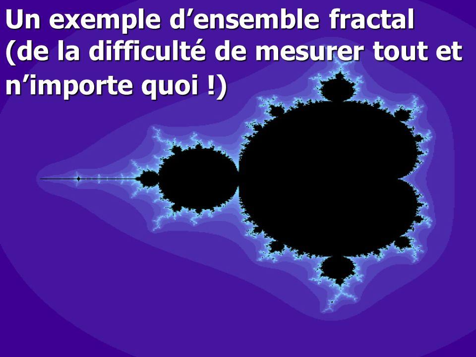 Un exemple d'ensemble fractal (de la difficulté de mesurer tout et n'importe quoi !)