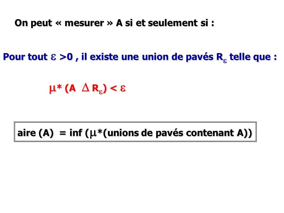 m* (A D Re) < e On peut « mesurer » A si et seulement si :