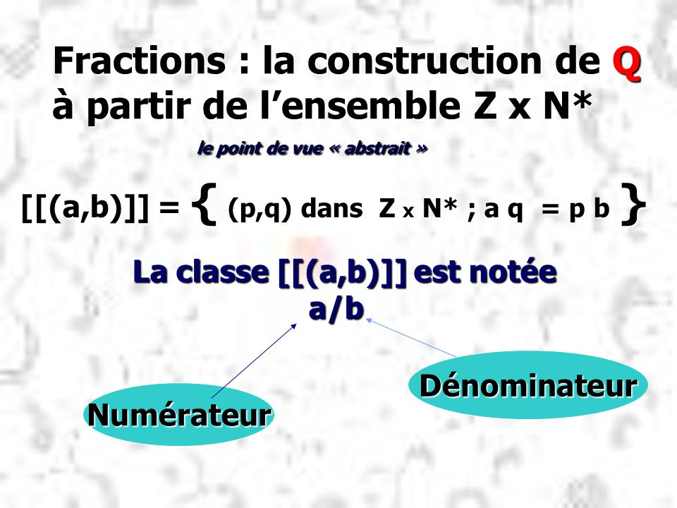 Fractions : la construction de Q à partir de l'ensemble Z x N*