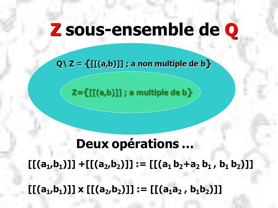 Z sous-ensemble de Q Deux opérations …