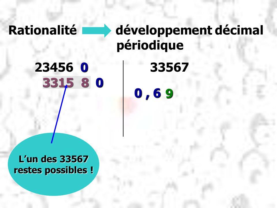 Rationalité développement décimal périodique