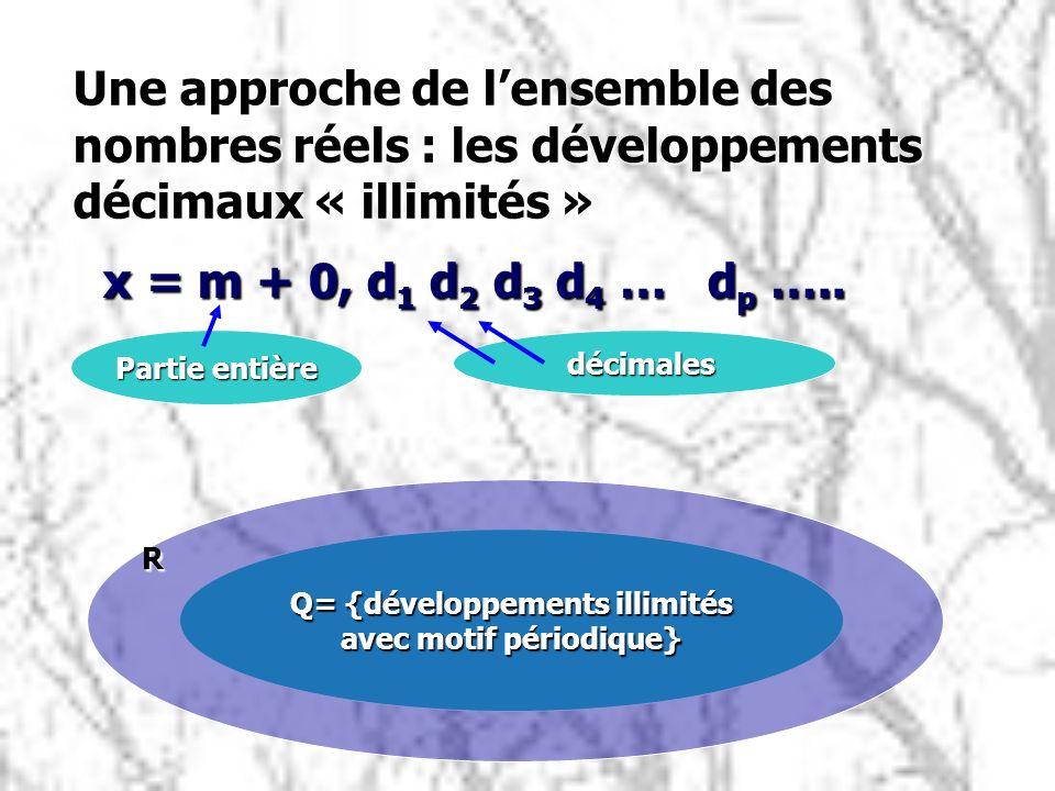 Q= {développements illimités avec motif périodique}