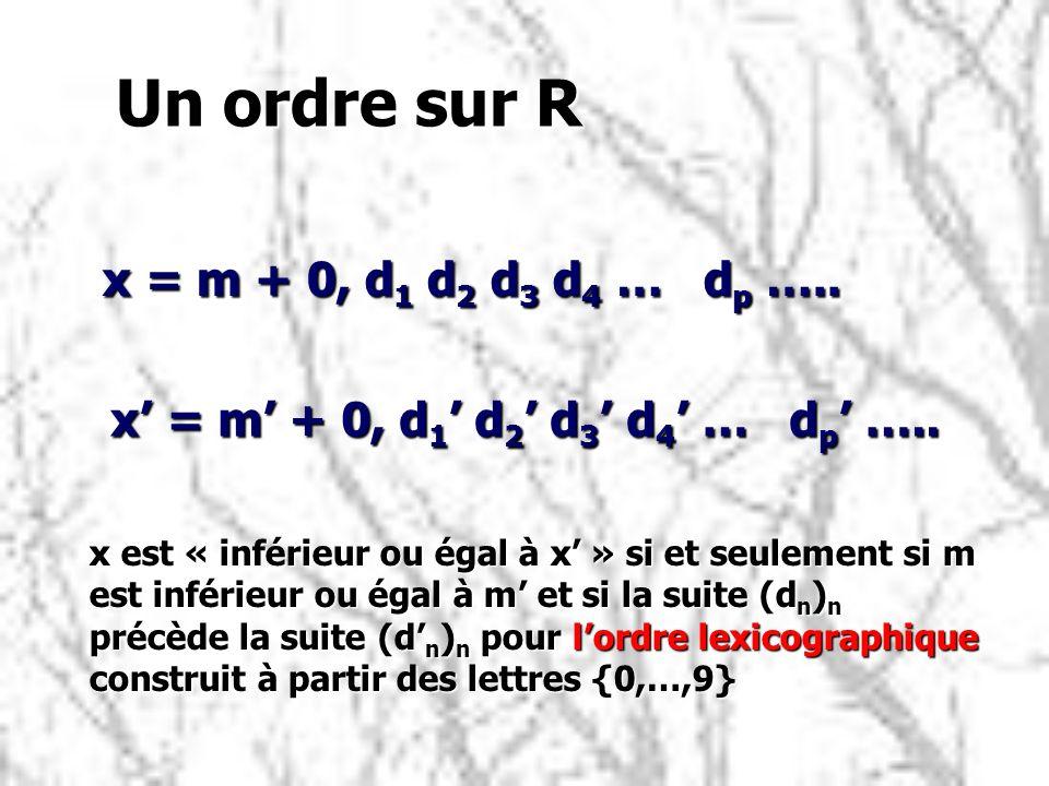 Un ordre sur R x = m + 0, d1 d2 d3 d4 … dp …..
