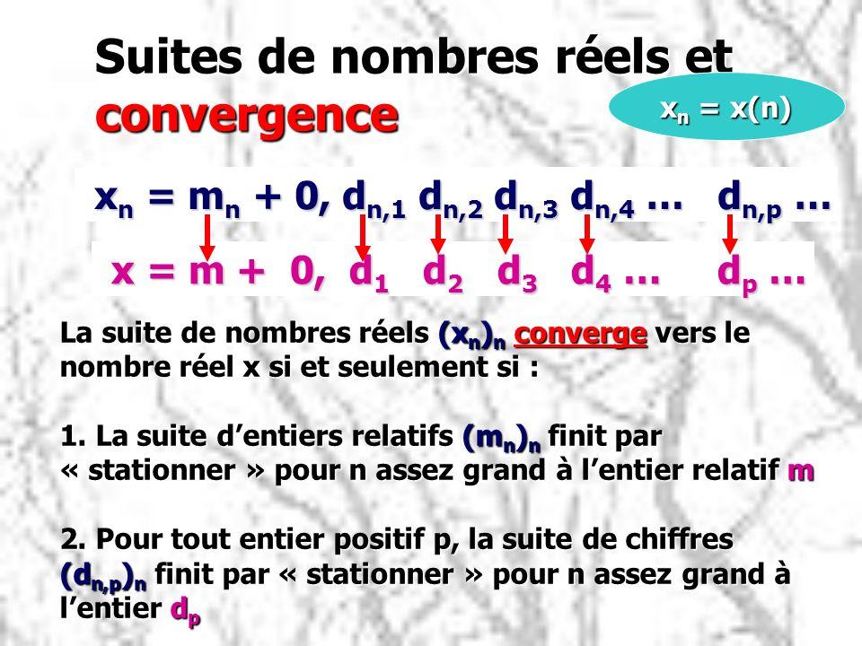 Suites de nombres réels et convergence