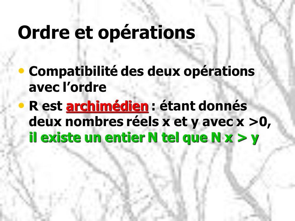 Ordre et opérations Compatibilité des deux opérations avec l'ordre