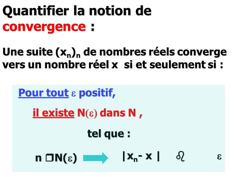 Quantifier la notion de convergence :