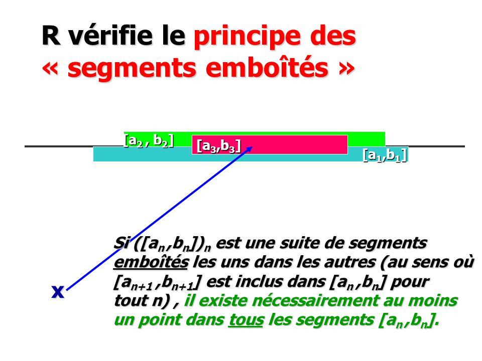 R vérifie le principe des « segments emboîtés »