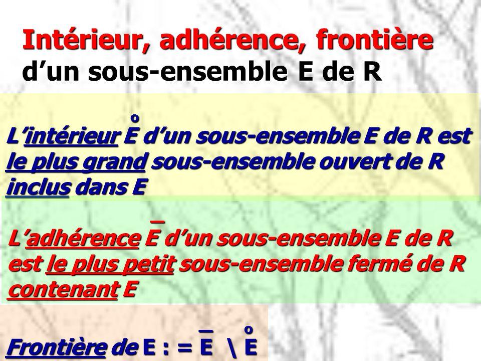 Intérieur, adhérence, frontière d'un sous-ensemble E de R