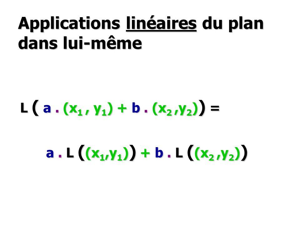Applications linéaires du plan dans lui-même