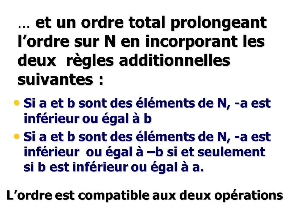 … et un ordre total prolongeant l'ordre sur N en incorporant les deux règles additionnelles suivantes :
