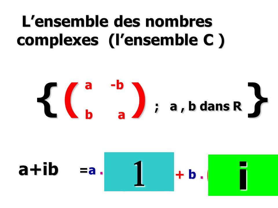 L'ensemble des nombres complexes (l'ensemble C )