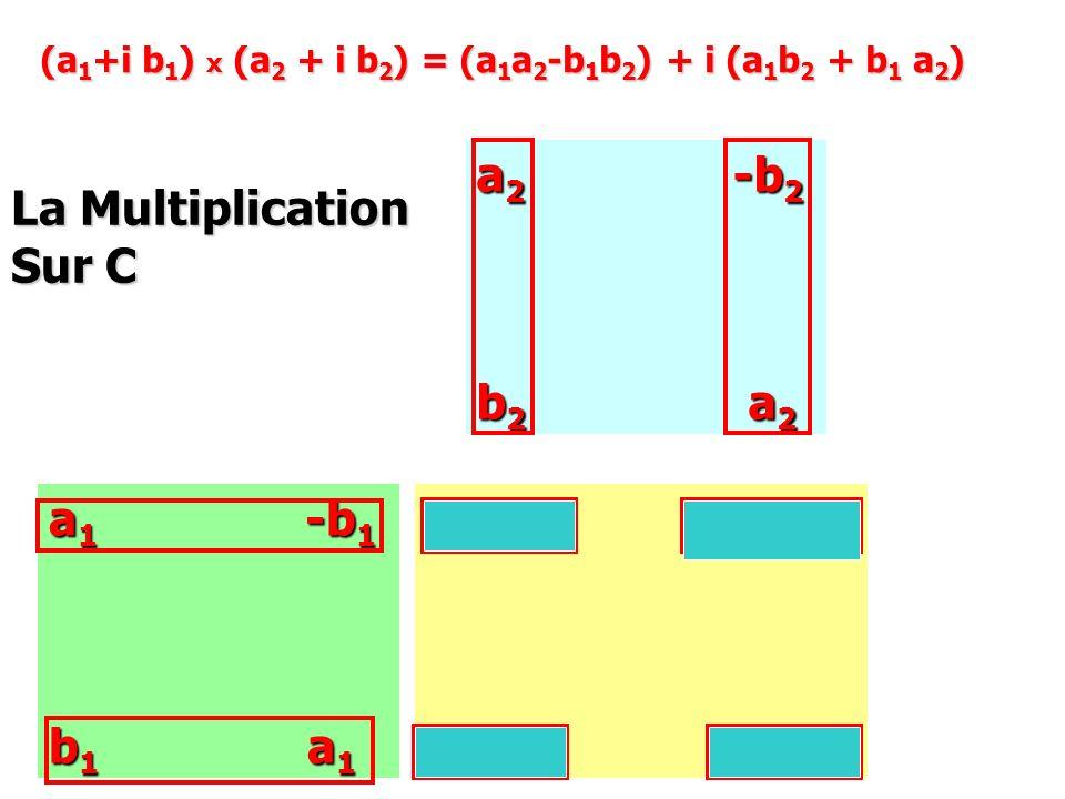 a2 -b2 La Multiplication Sur C b2 a2 a1 -b1 b1 a1
