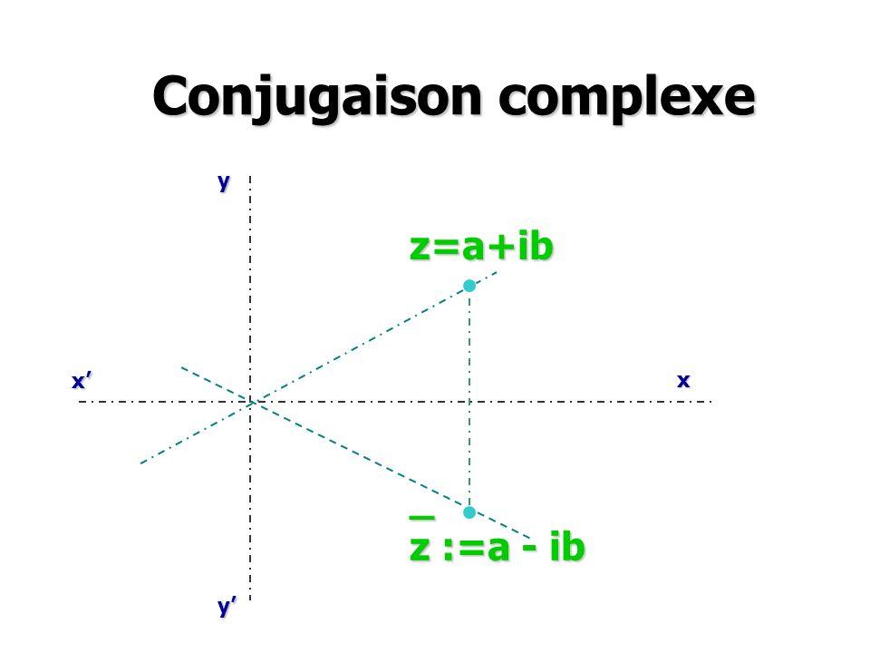 Conjugaison complexe y z=a+ib x' x _ z :=a - ib y'