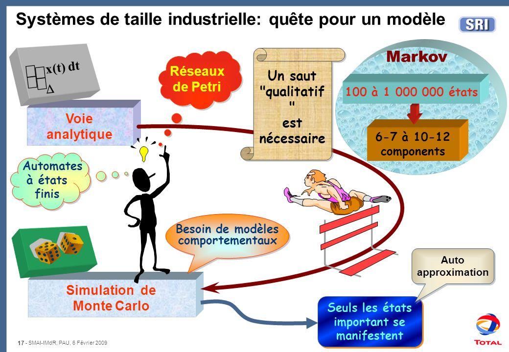 ó õ Systèmes de taille industrielle: quête pour un modèle Markov