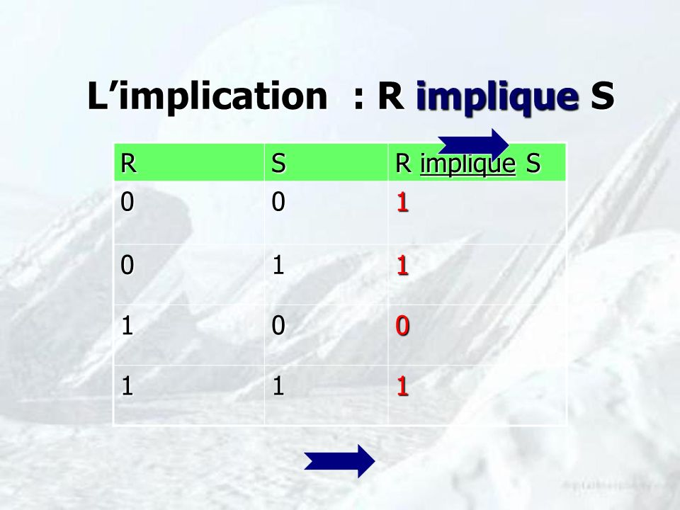 L'implication : R implique S