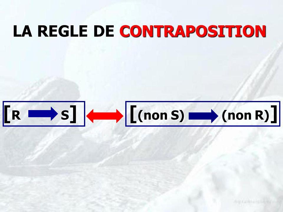 LA REGLE DE CONTRAPOSITION