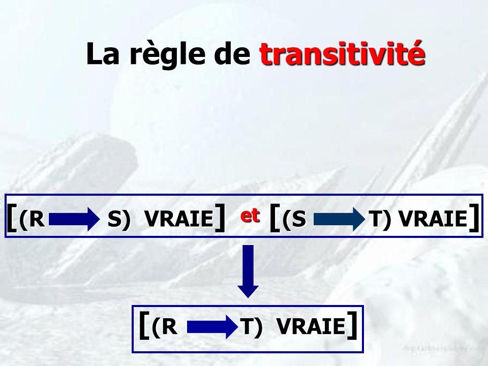 La règle de transitivité