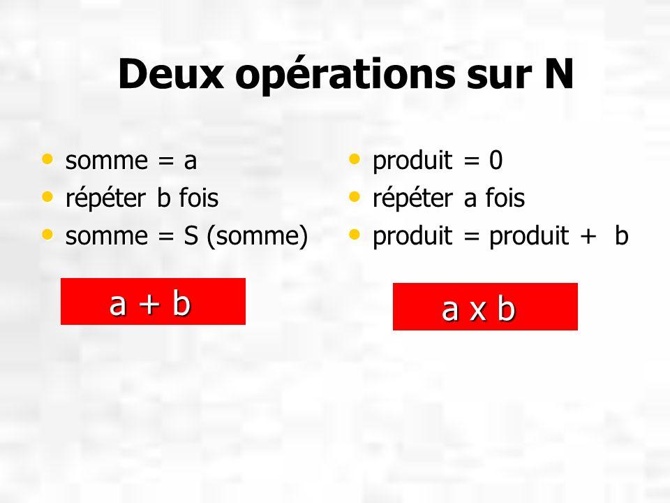 Deux opérations sur N somme = a répéter b fois somme = S (somme)