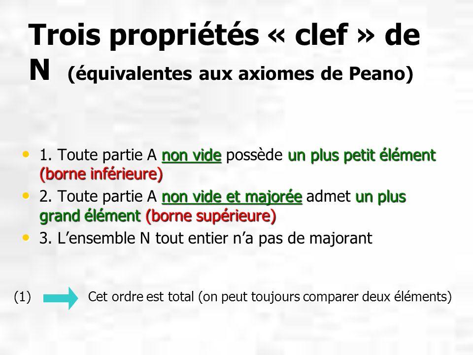 Trois propriétés « clef » de N (équivalentes aux axiomes de Peano)