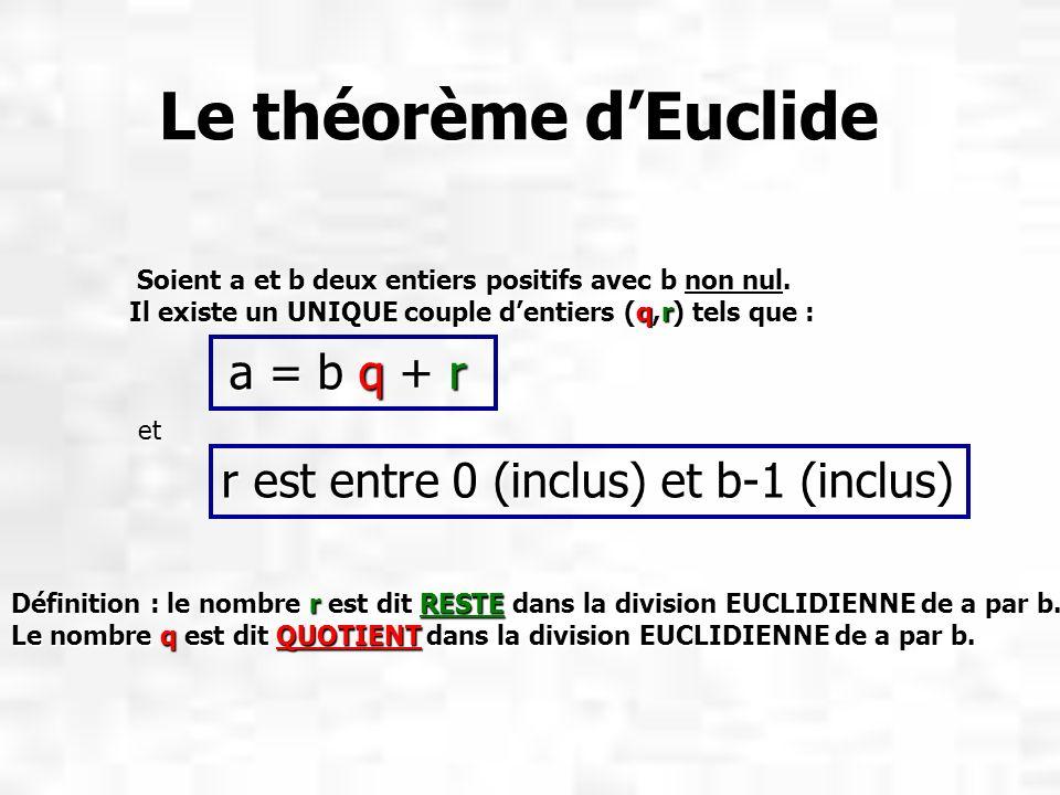 Le théorème d'Euclide r est entre 0 (inclus) et b-1 (inclus)