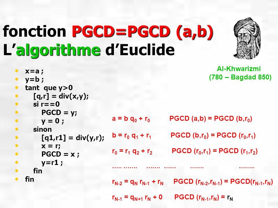 fonction PGCD=PGCD (a,b) L'algorithme d'Euclide