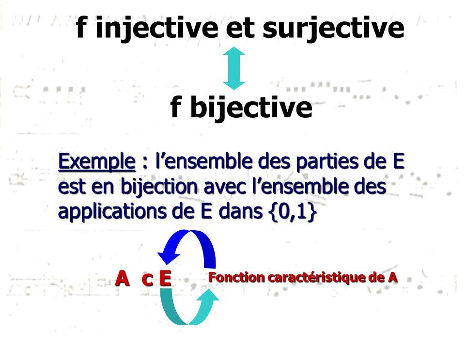 f injective et surjective