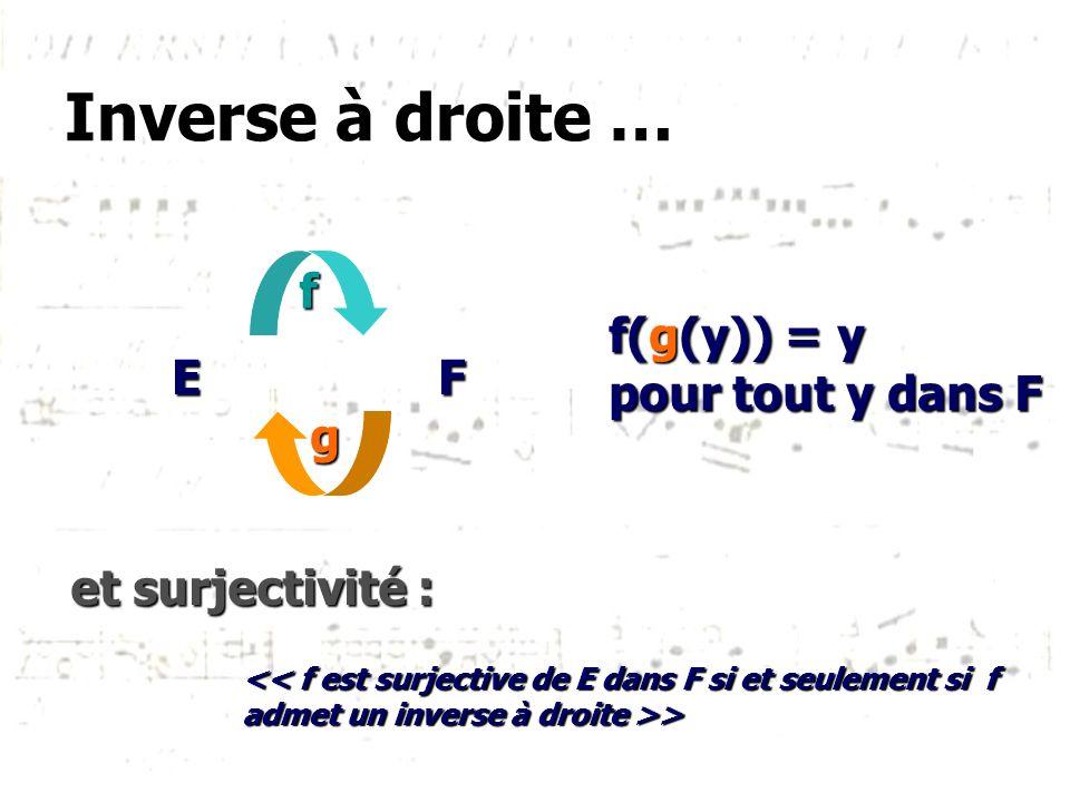 Inverse à droite … f f(g(y)) = y pour tout y dans F E F g
