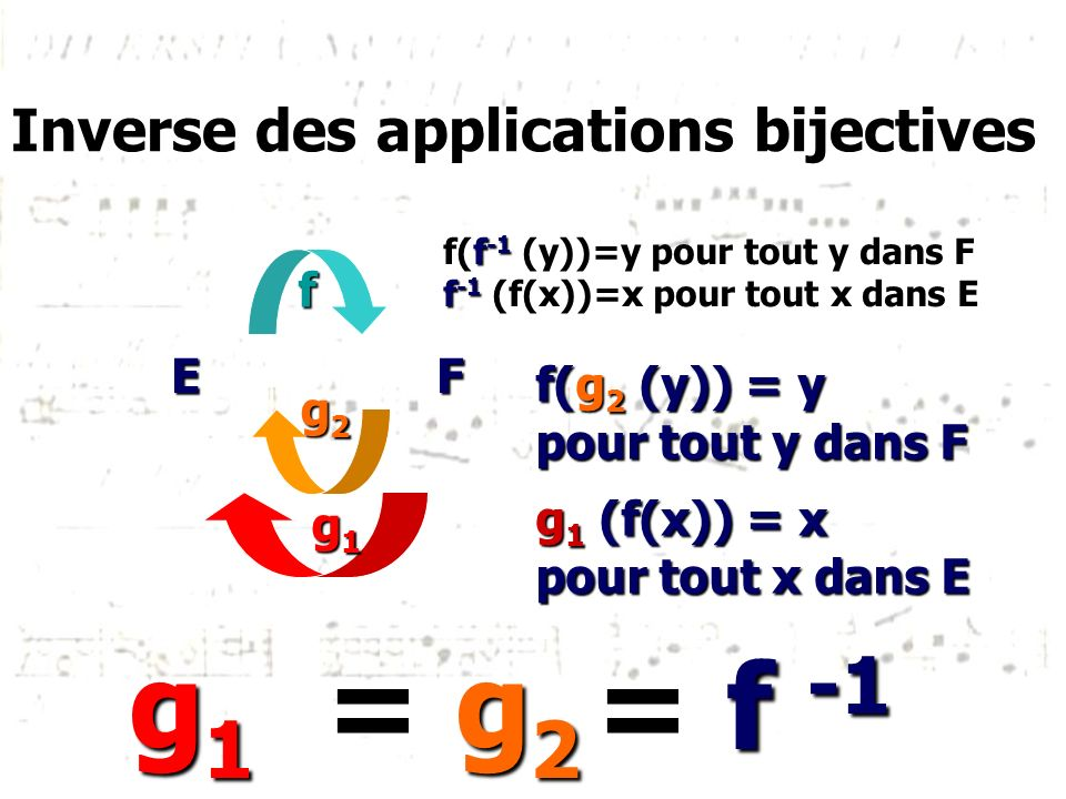 Inverse des applications bijectives