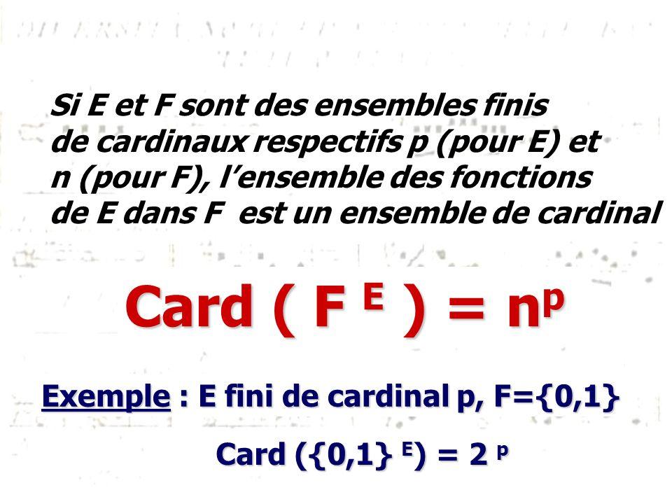 Card ( F E ) = np Si E et F sont des ensembles finis
