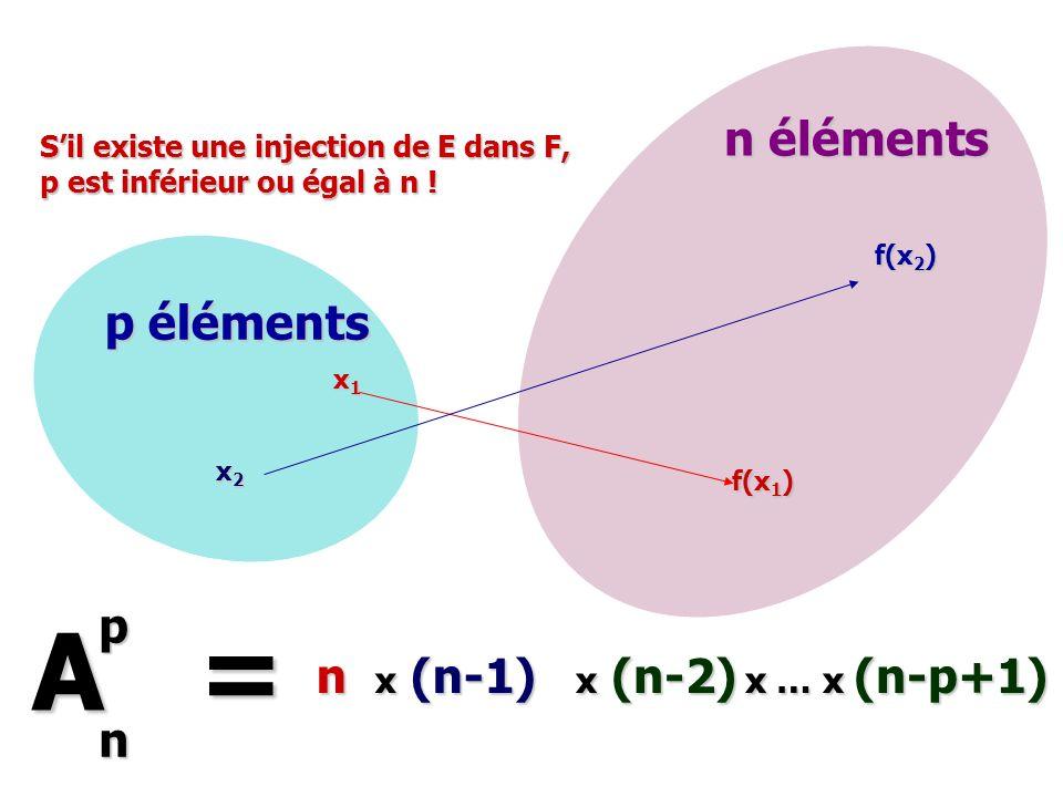 A = n éléments p éléments p n n x (n-1) x (n-2) x … x (n-p+1)