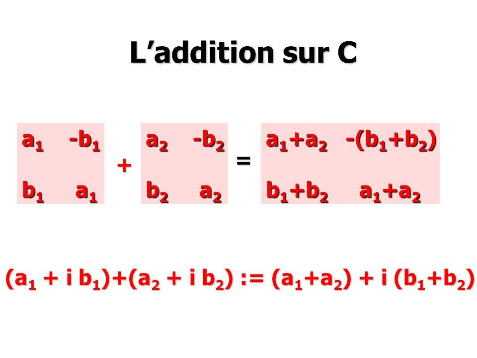 L'addition sur C a1 -b1 b1 a1 a2 -b2 b2 a2 a1+a2 -(b1+b2) b1+b2 a1+a2