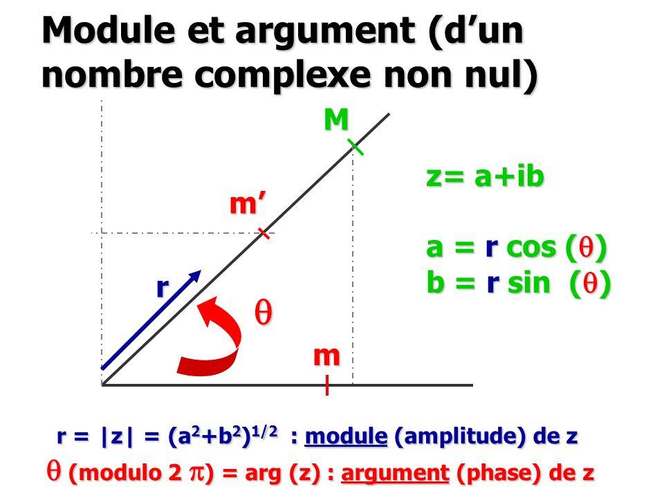 Module et argument (d'un nombre complexe non nul)
