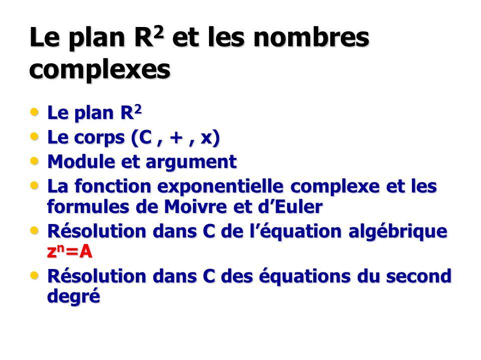 Le plan R2 et les nombres complexes