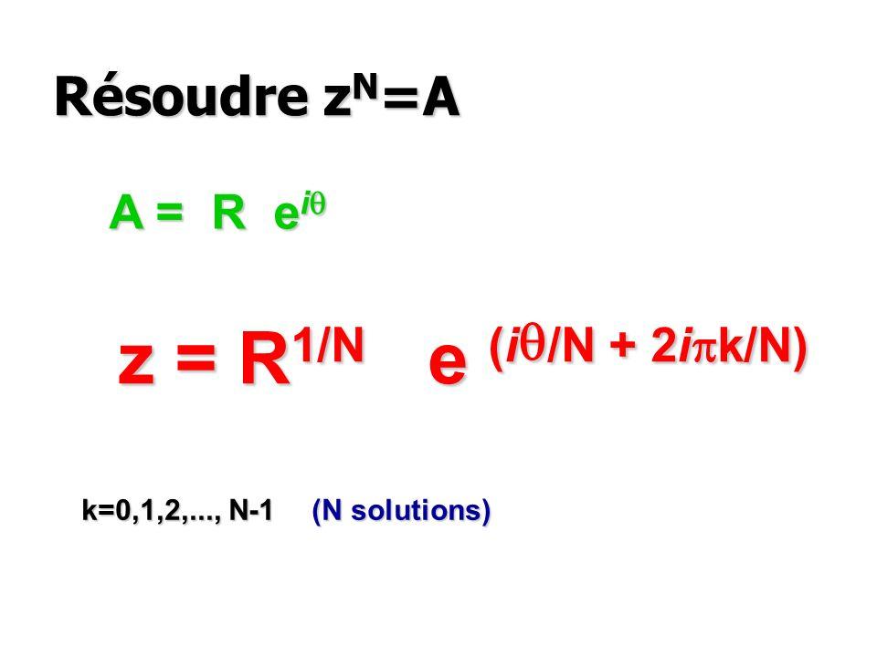 Résoudre zN=A A = R eiq z = R1/N e (iq/N + 2ipk/N)