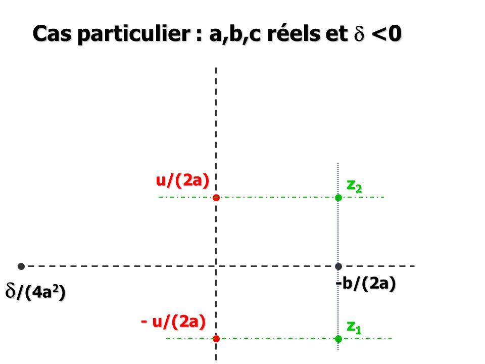 Cas particulier : a,b,c réels et d <0