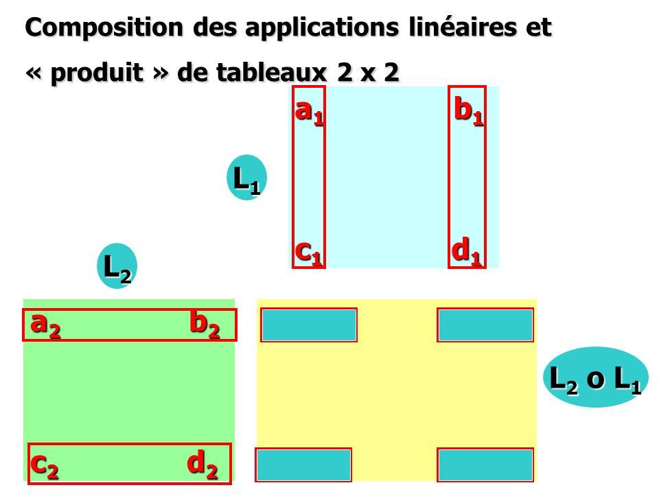 Composition des applications linéaires et « produit » de tableaux 2 x 2