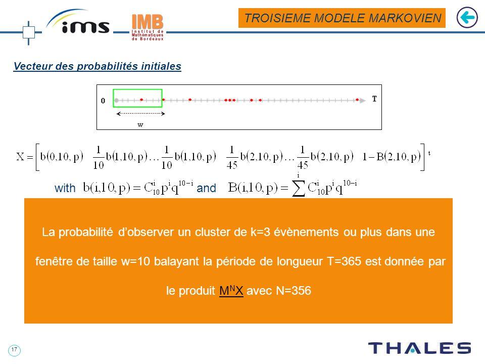 Vecteur des probabilités initiales