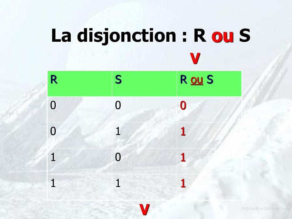 La disjonction : R ou S V R S R ou S 1 V