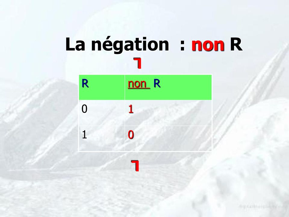 La négation : non R L R non R 1 L