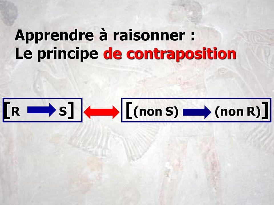 Apprendre à raisonner : Le principe de contraposition