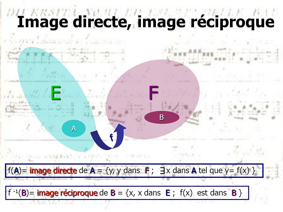 Image directe, image réciproque