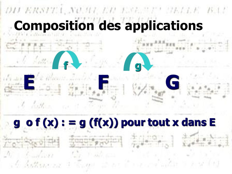 Composition des applications