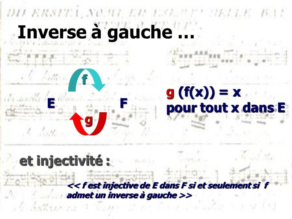 Inverse à gauche … f g (f(x)) = x pour tout x dans E E F g