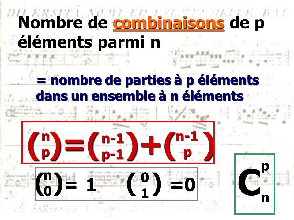 Nombre de combinaisons de p éléments parmi n
