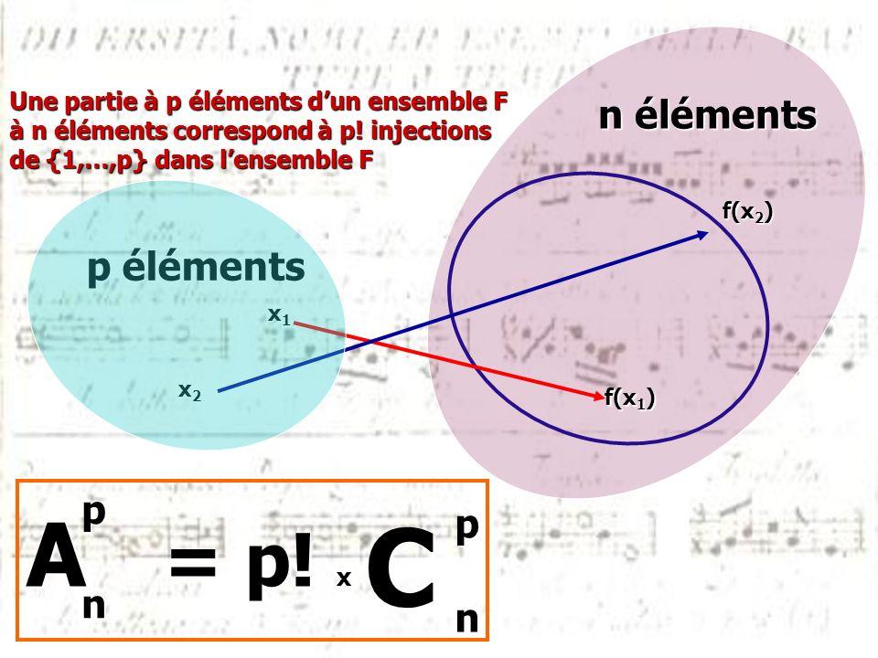 C A = p! x n éléments p éléments p p n n