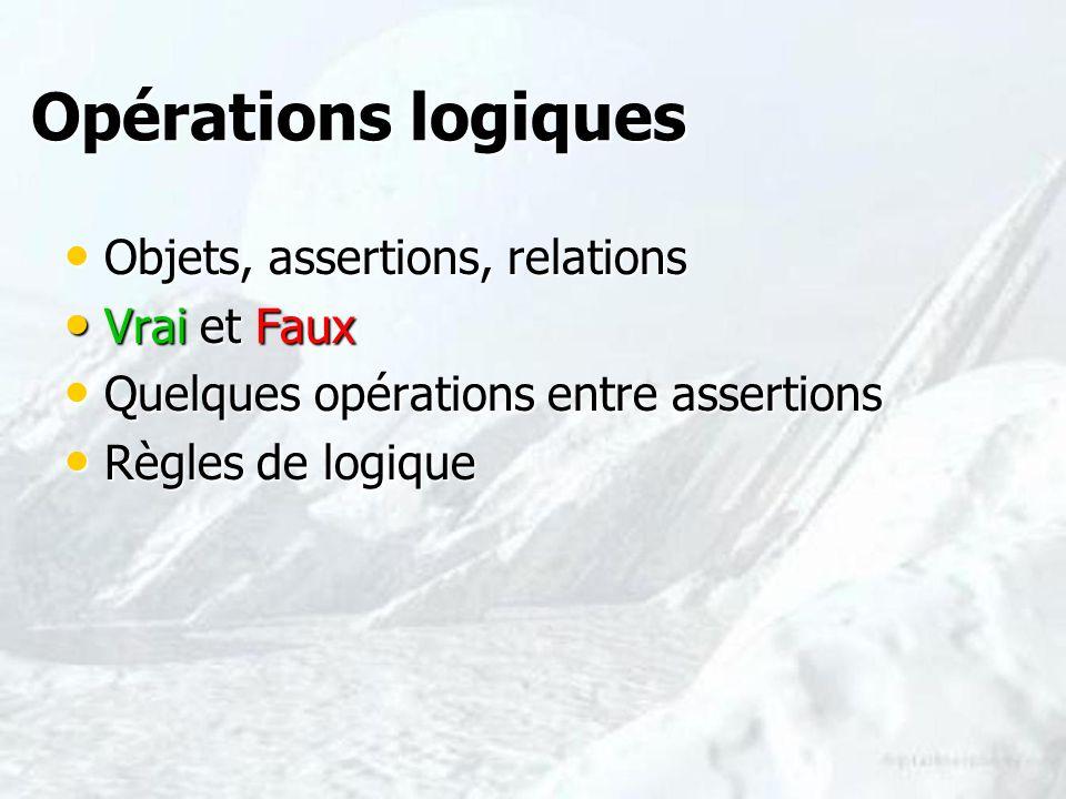 Opérations logiques Objets, assertions, relations Vrai et Faux